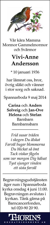 ViviAnneAndersson-T-20140517