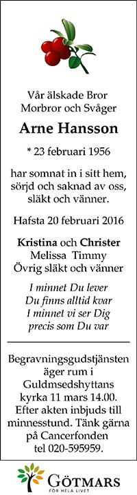 ArneHansson_G_20160226